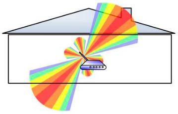 От чего зависит радиус действия Wi-fi роутера