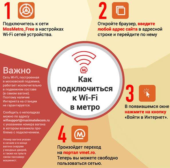 Как подключить вай фай в метро Москвы смартфон или планшет?