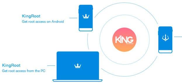 Инструкция получения Root с помощью KingRoot